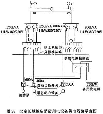 北京长城饭店消防用电设备供电线路示意图