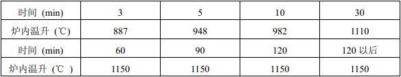 表A.0.2 碳氢化合物升温曲线表