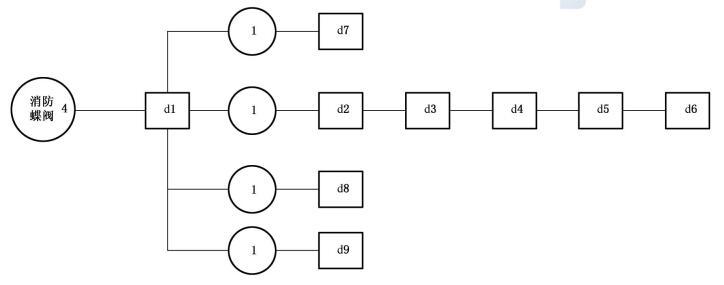 图D.1 消防蝶阀试验程序