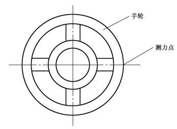 图2 测力位置(手轮)