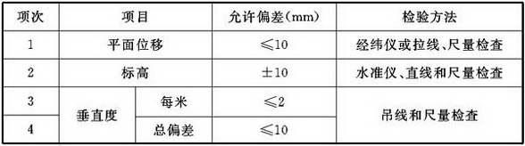 表7.3.11 除尘器安装允许偏差和检验方法