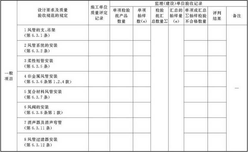 表A.2.3-5 风管系统安装检验批验收质量验收记录