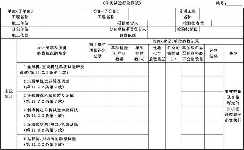 表A.2.8-1 工程系统调试检验批验收质量验收记录
