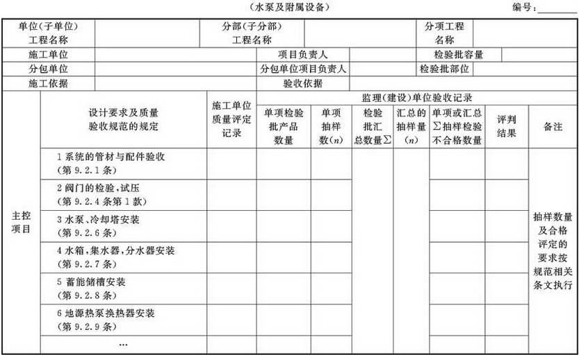 表A.2.6-1 空调水系统安装检验批验收质量验收记录