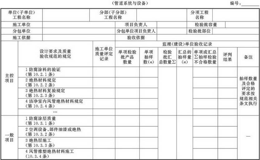 表A.2.7-2 防腐与绝热施工检验批验收质量验收记录
