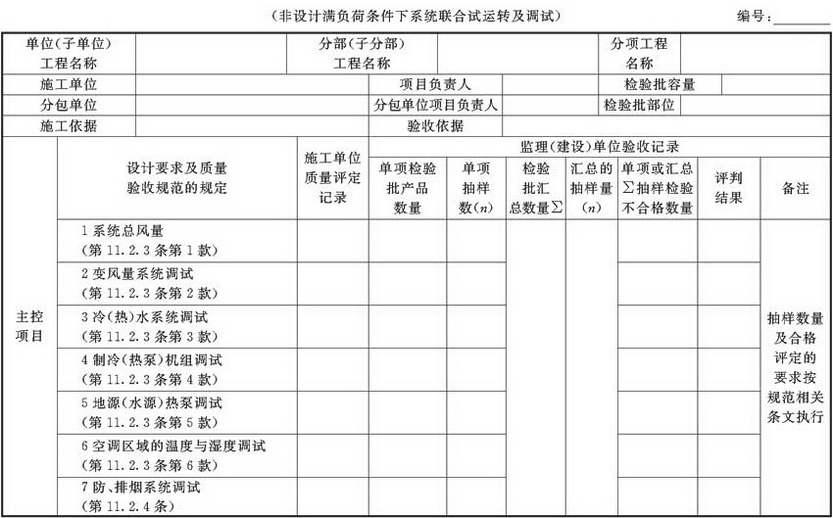 表A.2.8-2 工程系统调试检验批验收质量验收记录