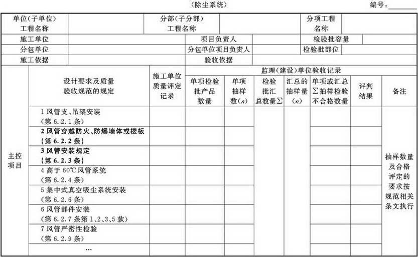 表A.2.3-4 风管系统安装检验批验收质量验收记录
