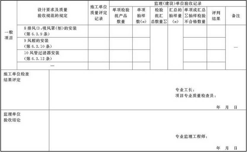 表A.2.3-2 风管系统安装检验批验收质量验收记录