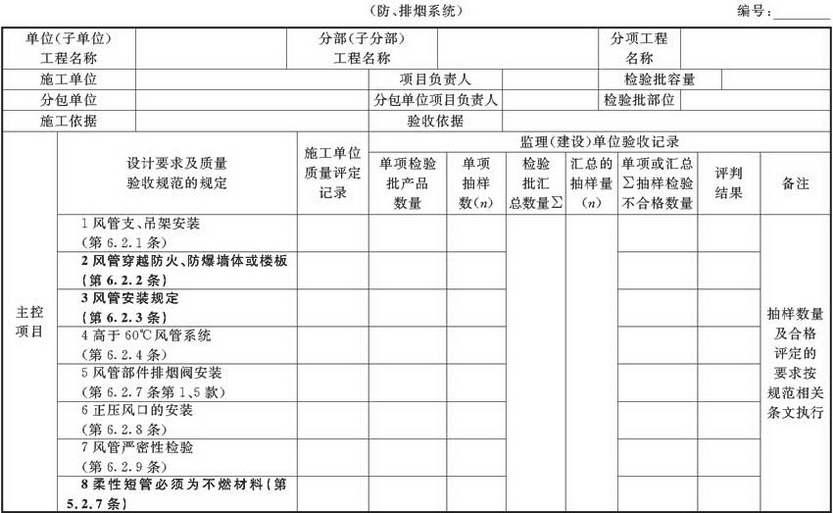 表A.2.3-3 风管系统安装检验批验收质量验收记录