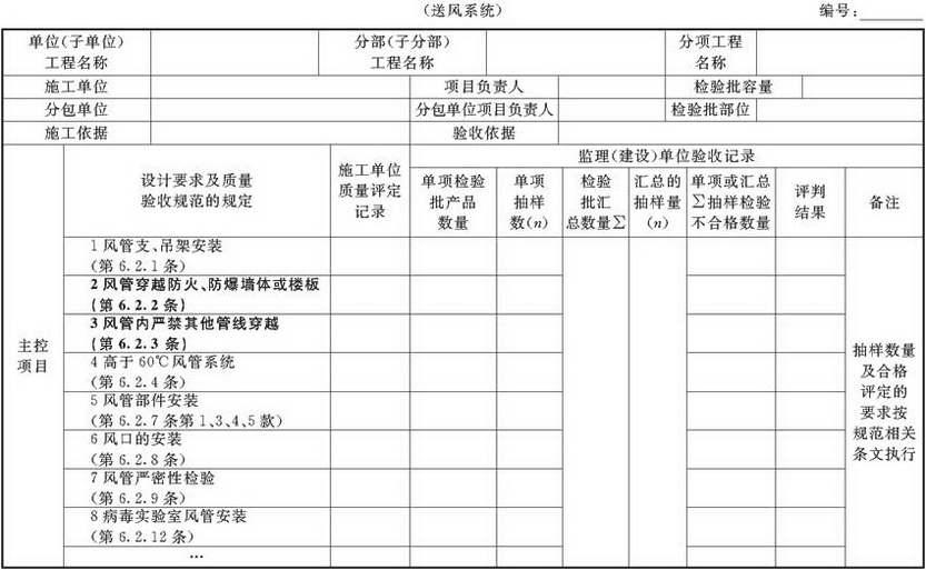 表A.2.3-1 风管系统安装检验批验收质量验收记录