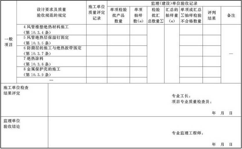 表A.2.7-1 防腐与绝热施工检验批验收质量验收记录
