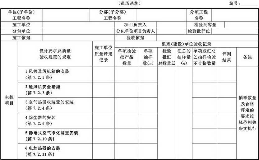 表A.2.4-1 风机与空气处理设备安装检验批验收质量验收记录
