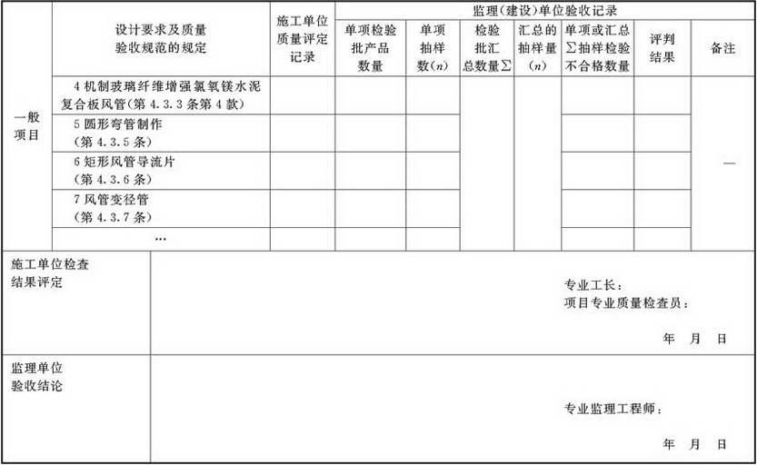 表A.2.1-3 风管与配件产成品检验批质量验收记录
