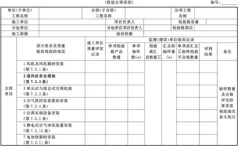 表A.2.4-2 风机与空气处理设备安装检验批验收质量验收记录