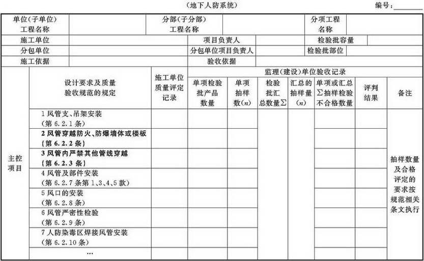 表A.2.3-8 风管系统安装检验批验收质量验收记录