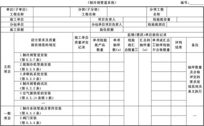 表A.2.5-2 空调制冷机组及系统安装检验批验收质量验收记录
