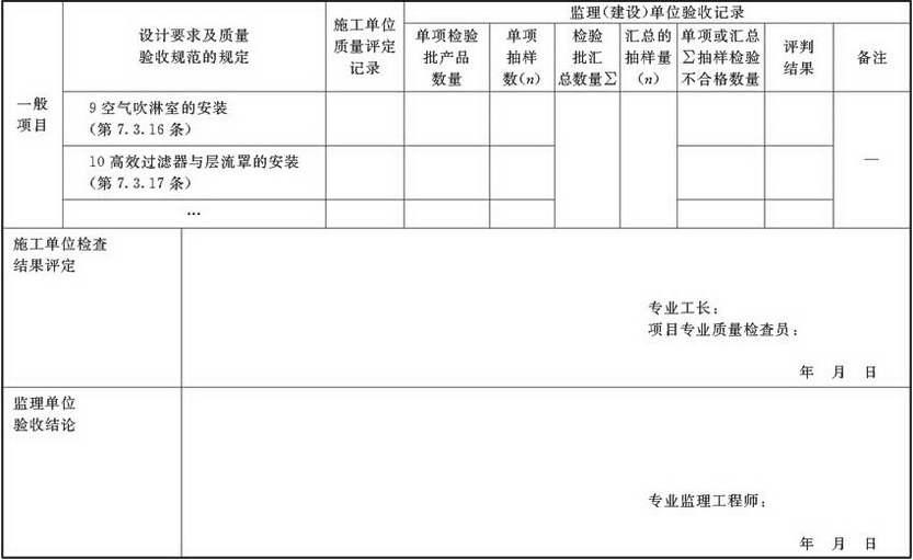 表A.2.4-4 风机与空气处理设备安装检验批验收质量验收记录