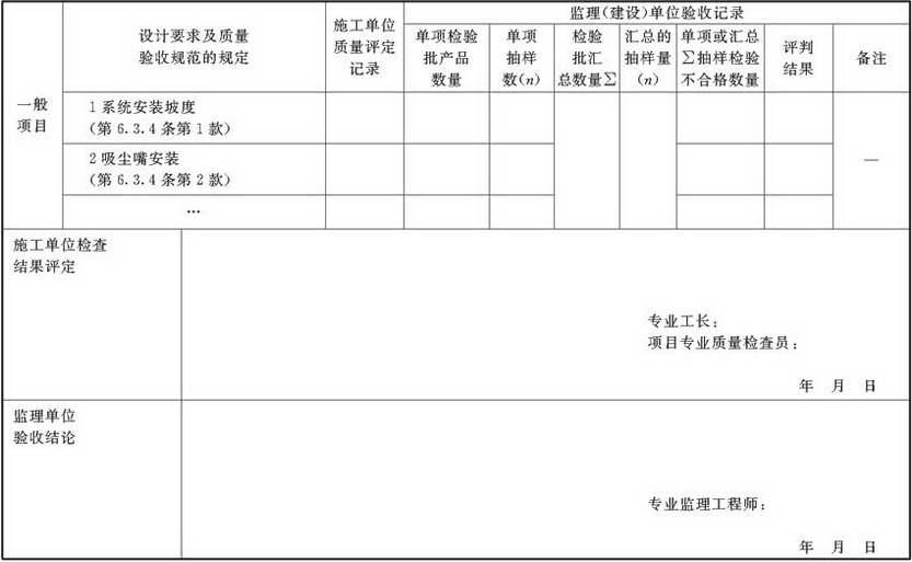 表A.2.3-9 风管系统安装检验批验收质量验收记录