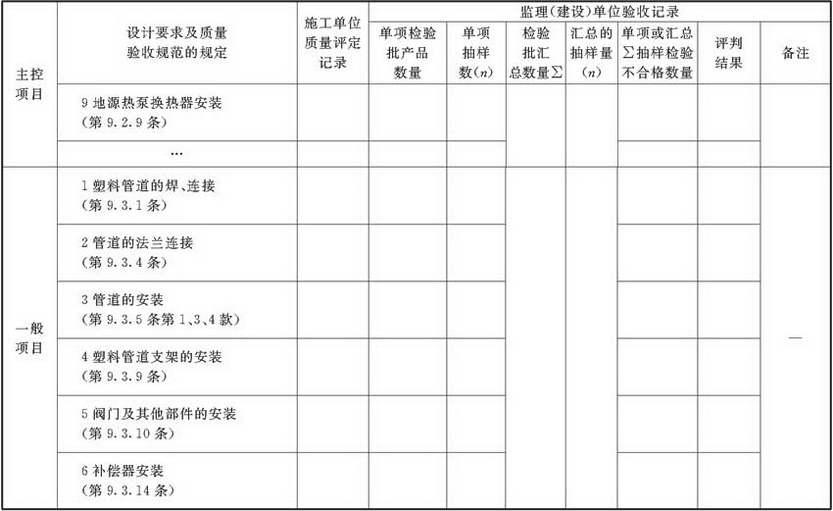 表A.2.6-3 空调换热器(凝结)水系统安装检验批验收质量验收记录