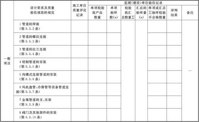 表A.2.6-2 空调冷热(冷却)水系统安装检验批验收质量验收记录