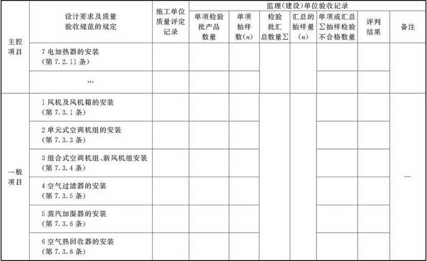 表A.2.4-3 风机与空气处理设备安装检验批验收质量验收记录