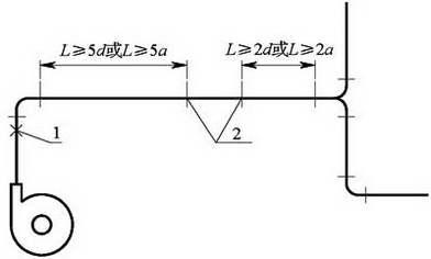 图E.1.2 测定断面位置选择示意