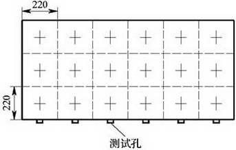 图E.1.3-1 矩形风管测点布置示意