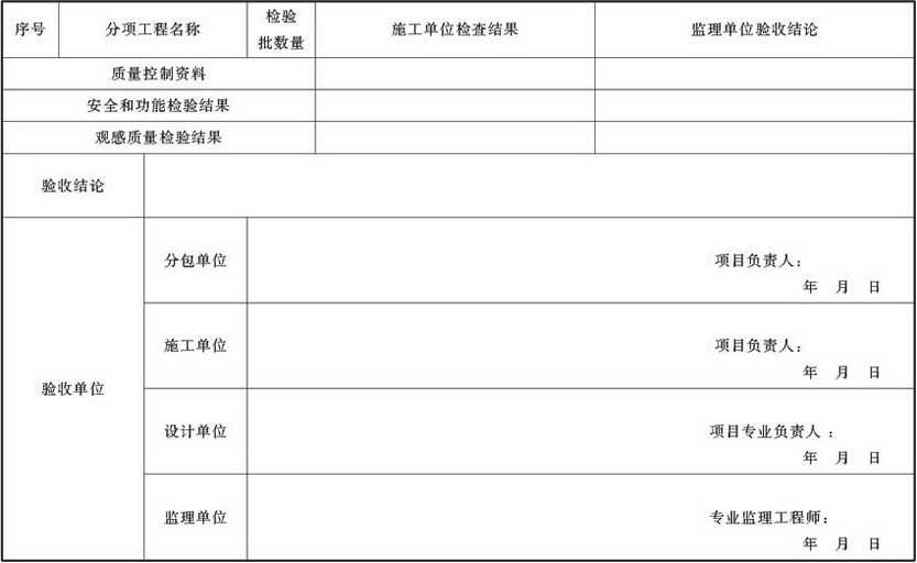 表A.4.1-9 通风与空调子分部工程质量验收记录