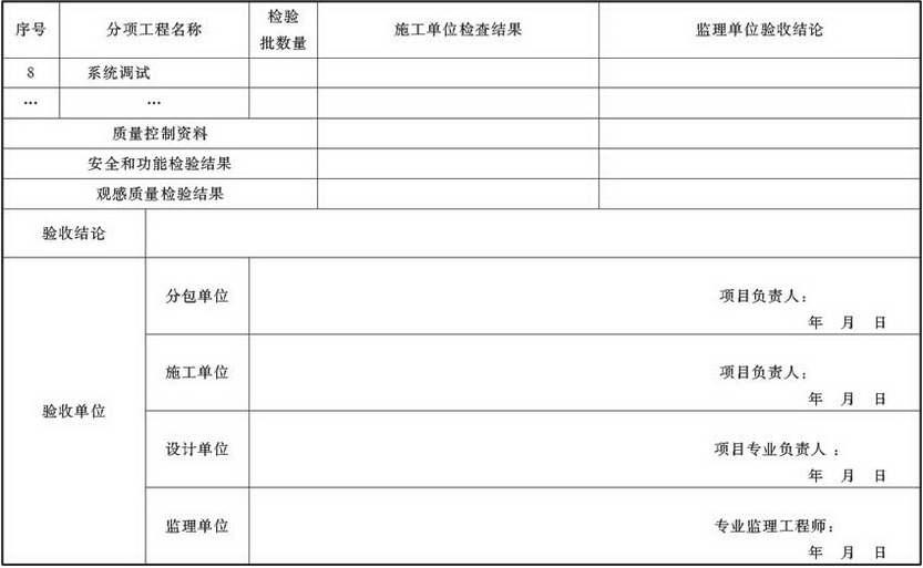 表A.4.1-8 通风与空调子分部工程质量验收记录