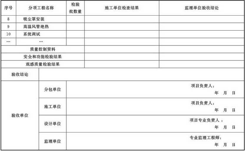 表A.4.1-4 通风与空调子分部工程质量验收记录
