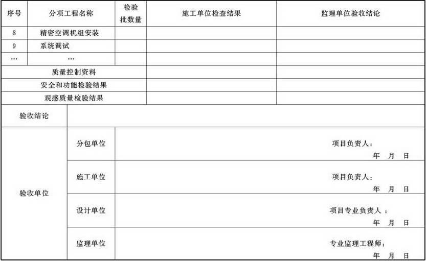 表A.4.1-6 通风与空调子分部工程质量验收记录