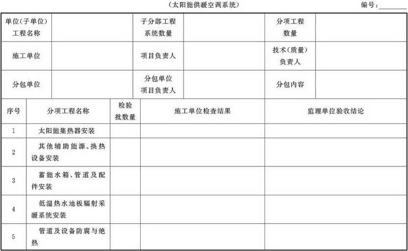 表A.4.1-19 通风与空调子分部工程质量验收记录