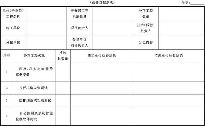 表A.4.1-20 通风与空调子分部工程质量验收记录