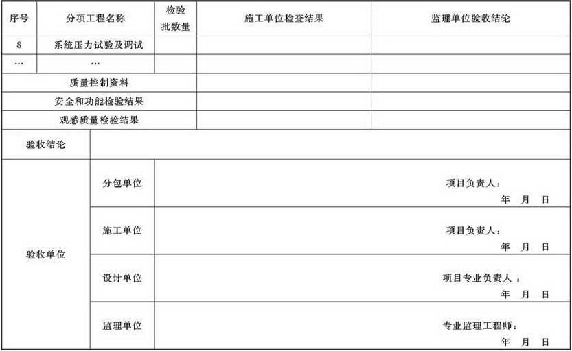 表A.4.1-10 通风与空调子分部工程质量验收记录