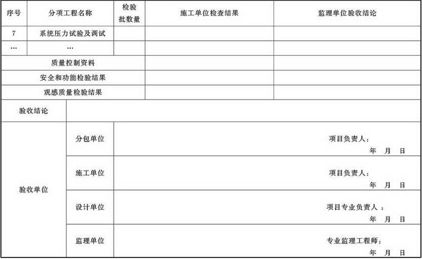 表A.4.1-17 通风与空调子分部工程质量验收记录