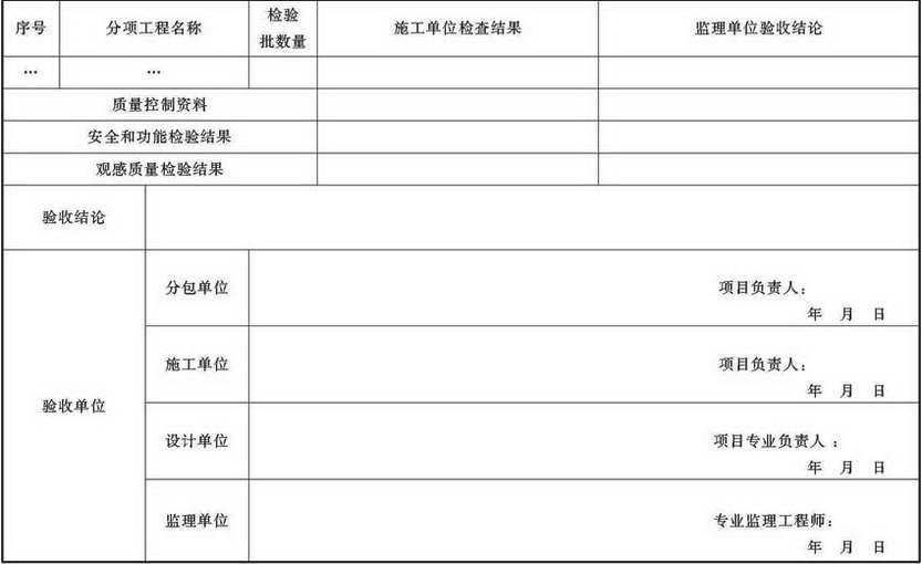 表A.4.1-13 通风与空调子分部工程质量验收记录