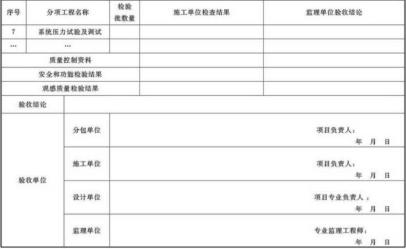 表A.4.1-14 通风与空调子分部工程质量验收记录