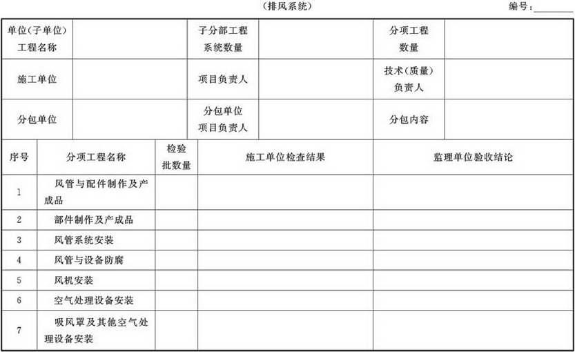 表A.4.1-2 通风与空调子分部工程质量验收记录