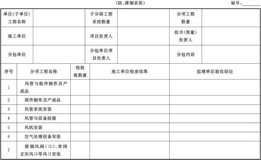 表A.4.1-3 通风与空调子分部工程质量验收记录