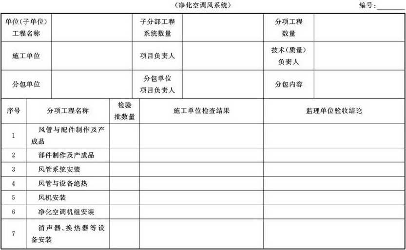表A.4.1-7 通风与空调子分部工程质量验收记录