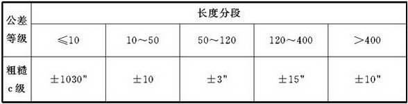 表2 角度尺寸的极限偏差数值(mm)
