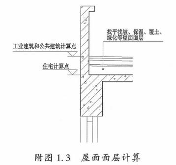 附图1.3 屋面面层计算