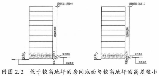 附图2.2 低于较高地坪的房间地面与较高地坪的高差较小
