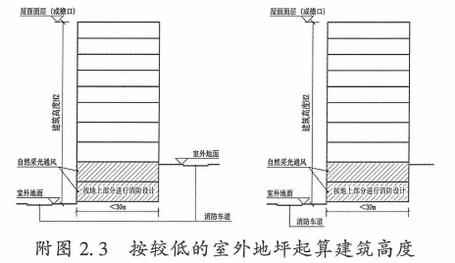 附图2.3 按较低的室外地坪 起算建筑高度