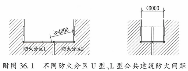 附图36.1 不同防火分区U型、L型公共建筑防火间距
