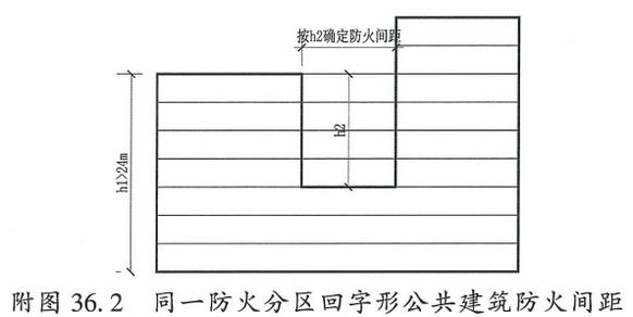 附图36.2 同一防火分区回字形公共建筑防火间距