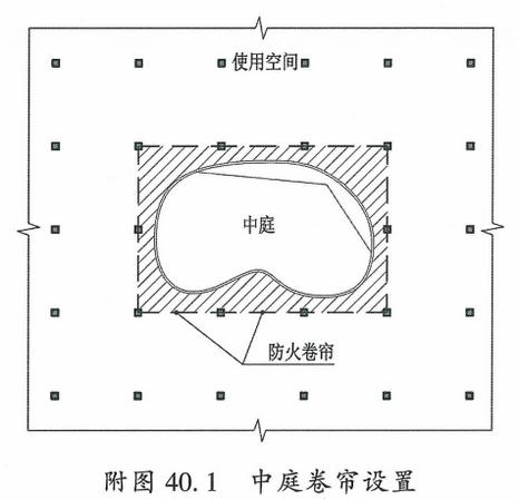 附图40.1 中庭卷帘设置