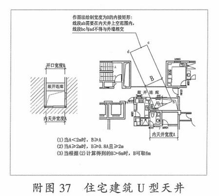 附图37 住宅建筑U型天井