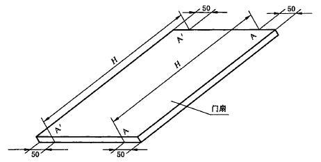门扇高度测量位置示意图