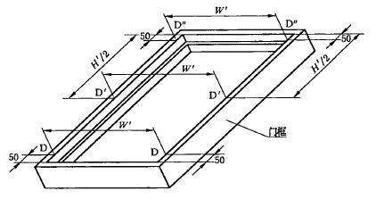 门框内裁口宽度测量位置示意图